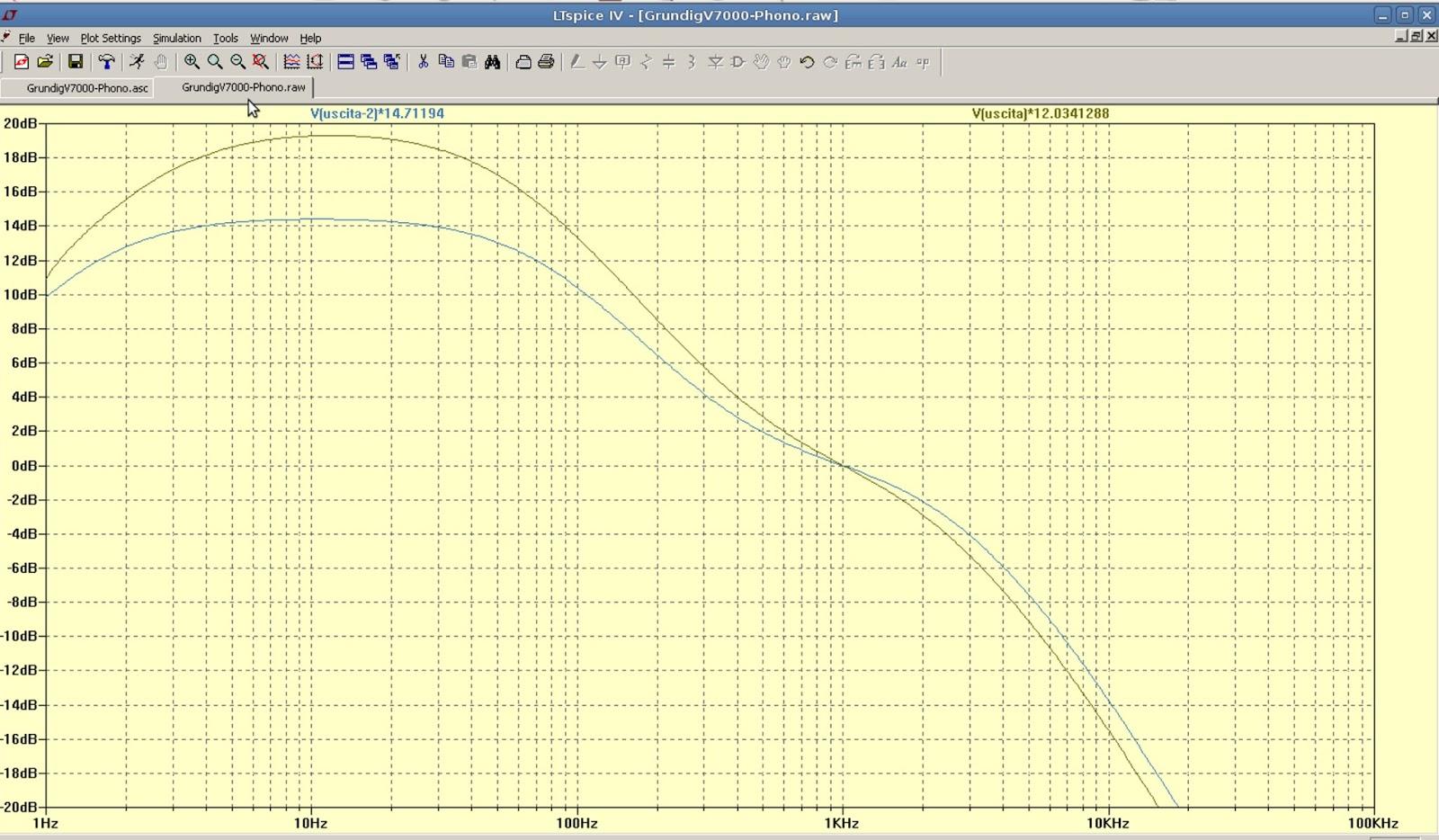 PhonoV7000_vs_RIAA-Graph