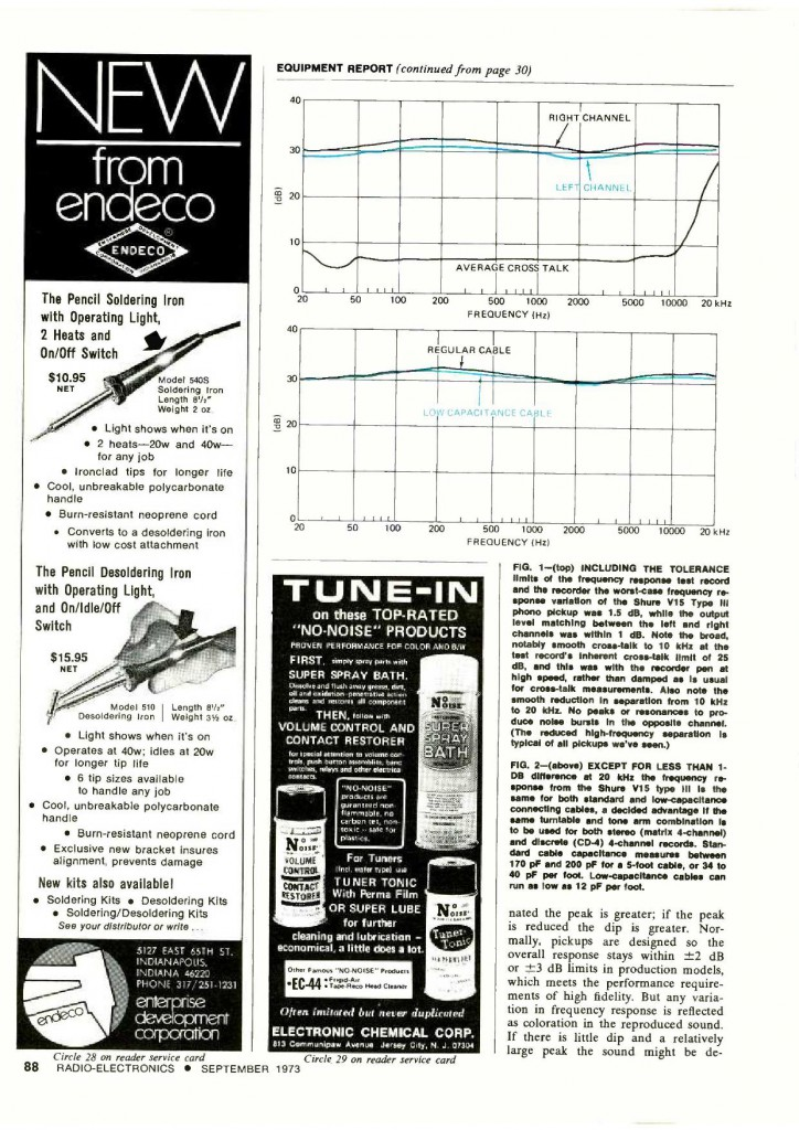 Test V15 III° - Pag. 2 con i grafici della risposta in frequenza