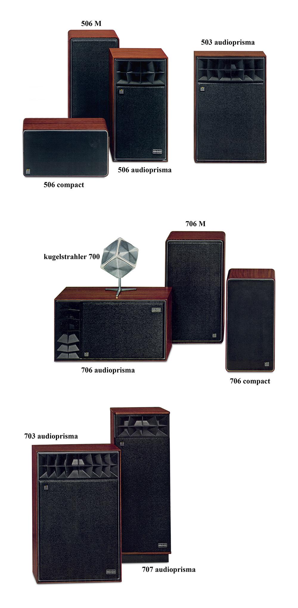 gamma audioprisma copia